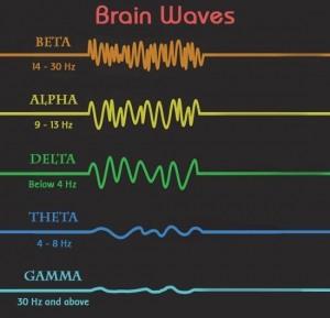 فرکانس امواج مغزی